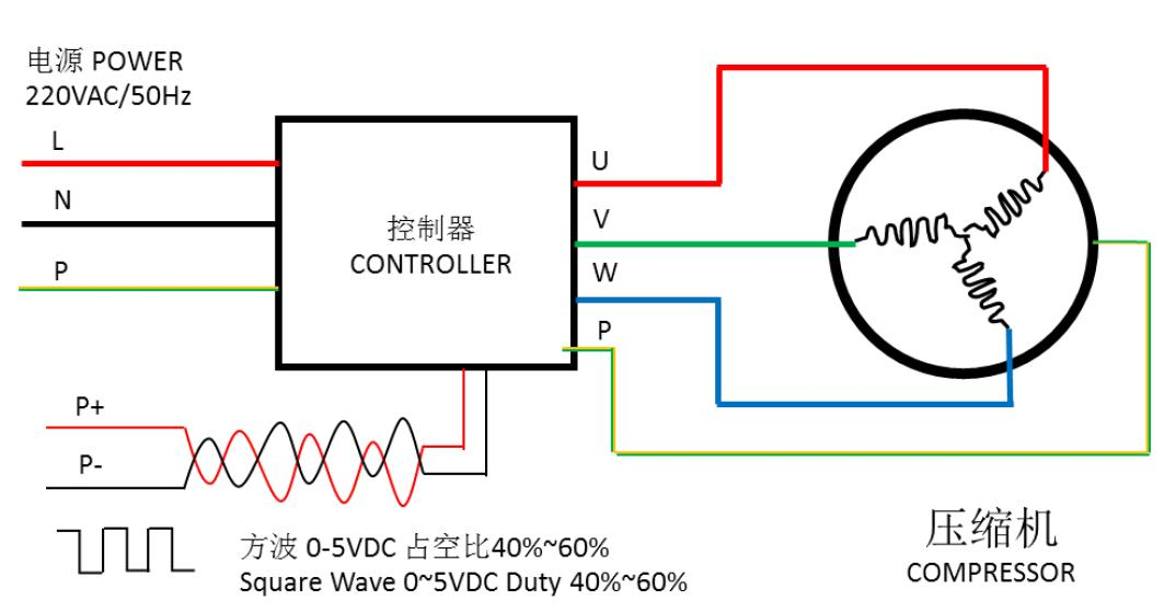 Inverter Compressor Wiring Diagram